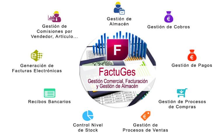 FactuGes, gestión comercial facturación