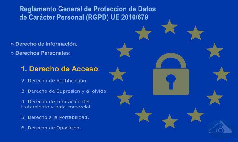 Derecho de acceso en el nuevo RGPD