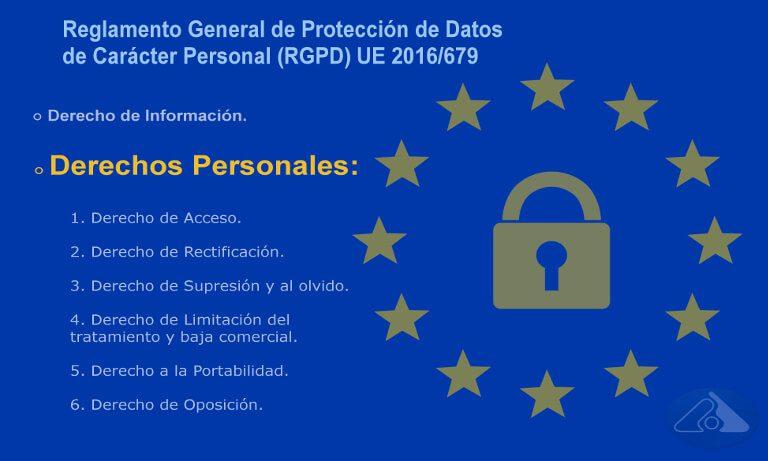 Derechos personales en el nuevo RGPD