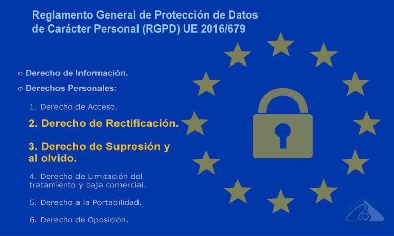 Derecho de Rectificación y Supresión en el nuevo RGPD